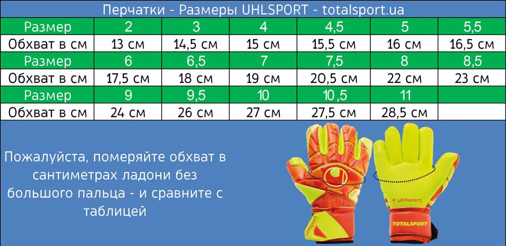 Размерная сетка Uhlsport