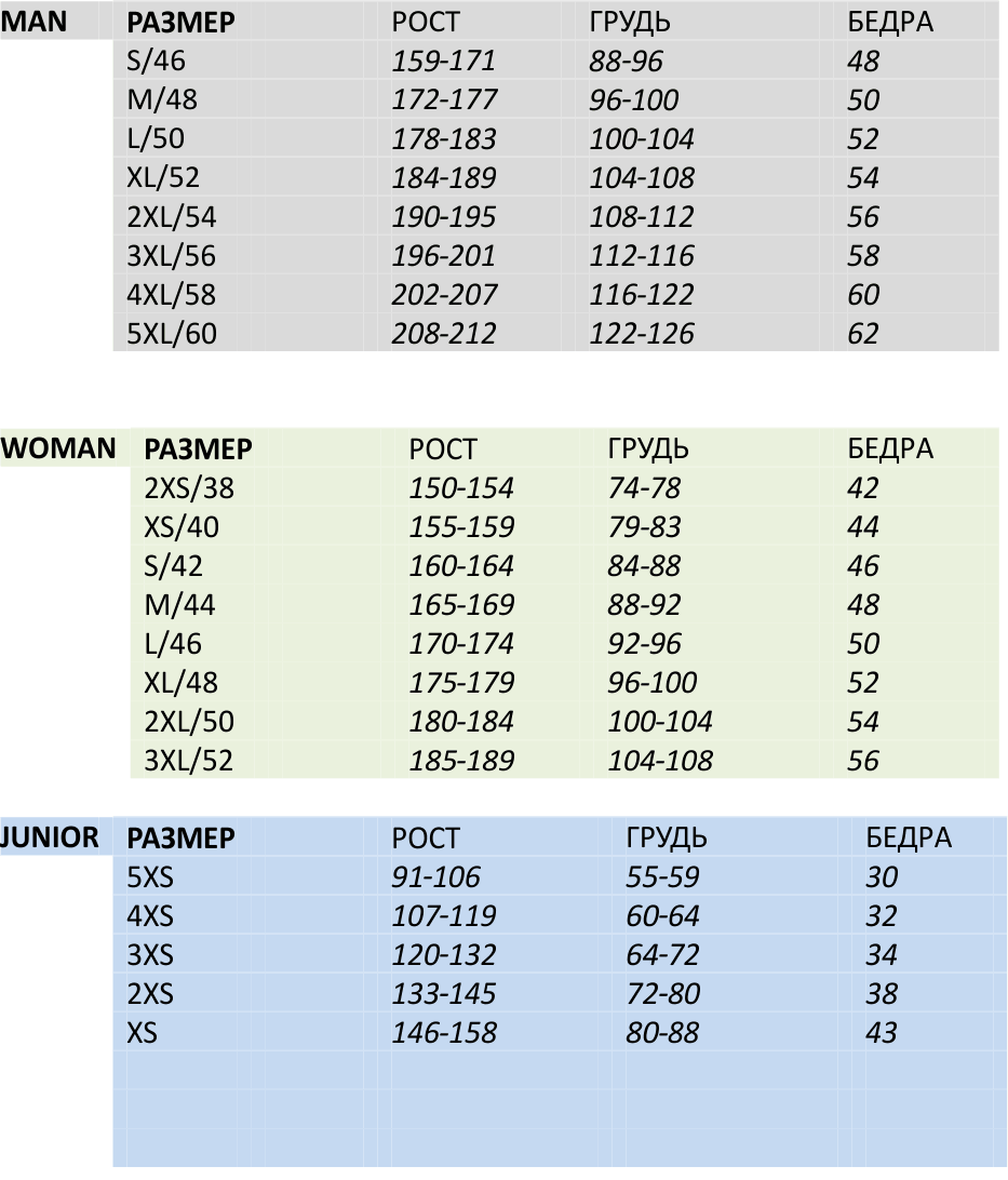 таблица размеров Givova