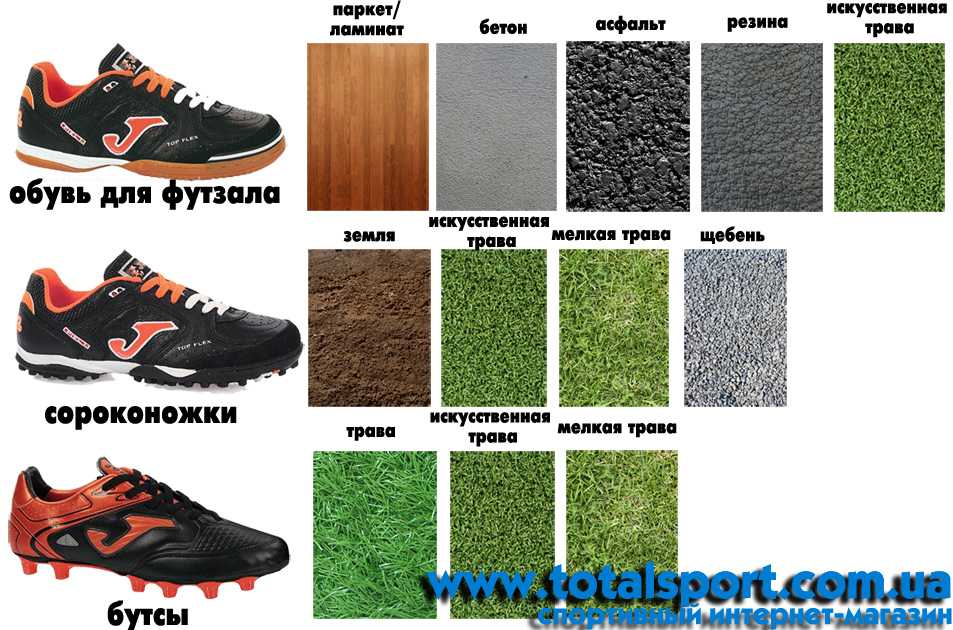 купить футбольную обувь